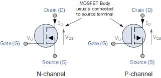 Draw The Symbol Of Jfet And Mosfet Ece Class Notes