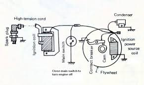 yamaha rs 100 cdi wiring diagram yamaha discover your wiring yammy100 u2022 view topic cannot get yb100 running