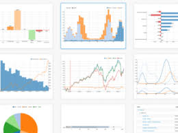Top 5 Chart Plugins In Javascript And Angularjs Freaky Jolly