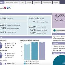 college planning dashboard schools professor quality essay  college planning dashboard schools professor quality essay assistance