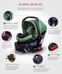 britax b safe 35 elite b safe 35 infant car seat britax usa