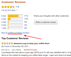 Reviews Verified Reviewmeta Silently - To Blog Defaults Amazon Only Showing