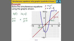 mechanical electrical um size simultaneous equations using graphs quadratic linear you electrical wire 12 2