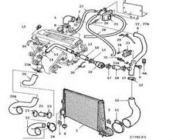 similiar saab parts keywords saab 900 2 0 engine diagram saab get image about wiring diagram