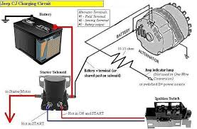 jeep cj7 solenoid diagram data wiring diagrams \u2022 Solenoid Valve jeep cj charging circuit with alternator and amp indicator lamp rh videojourneysrentals com jeep cherokee sport