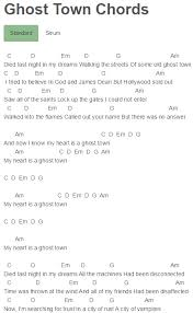 God Of This City Chord Chart Ghost Town Chords Adam Lambert Chords Ukulele Chords