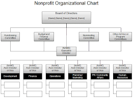 Target Corporation Hierarchy Chart Corporate Hierarchy Chart Template Iamfree Club