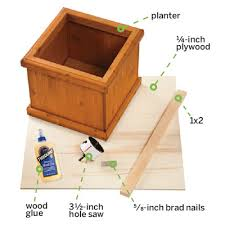 ... Garden Design with Overview How to Make a Wine Rack from a Planter Box  This Old