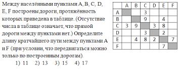 Итоговая контрольная работа по информатике класс hello html m355cbf1c png