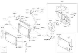 kia optima wiring diagram wiring diagram online kia venga wiring diagram auto electrical wiring diagram kia optima chassis diagram 2015 kia optima radio