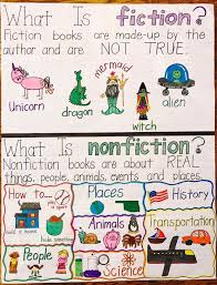 Fiction Chart Fiction Non Fiction Anchor Chart Fiction Anchor Chart