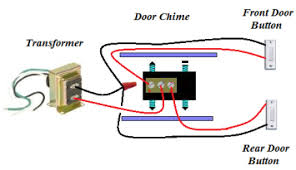 how to install a doorbell with transformer google search ( black doorbell wiring troubleshooting at Wiring Diagram For Front Door Bell