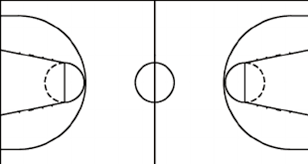Basketball Drawing Pictures Left Basketball Court The Direction Of The Play Is Left To Right