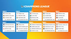 AFC Champions League 2021 and AFC Cup 2021 – Official Draw Result