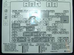 84 chevy c10 fuse panel diagram image details 2005 chevy suburban fuse panel diagram