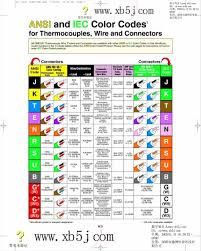 wire color code usa wiring diagram essig wire color code wiring diagram home 3 prong plug wiring colors wire color code usa