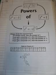 best algebra ideas algebra algebra help and as promised my algebra 2 pages sets of real numbers frayer models for vocab here graphic organizer at math