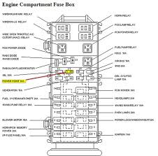 2010 ford edge fuse box diagram vehiclepad 17 best ideas about 2002 ford ranger ford ranger