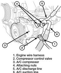 wiring diagram for 2008 jeep liberty on wiring images free Jeep Liberty Wiring Harness Diagram wiring diagram for 2008 jeep liberty 11 wiring diagram for 2006 jeep grand cherokee 2005 jeep liberty stereo schematic 2008 jeep liberty wiring harness diagram