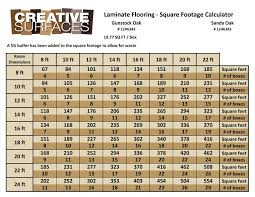 34 carpet measuring calculator how much do i need easy example determine square yards from feet you