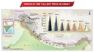 Higher Peak Altitude Chart Which Is The Tallest Peak In India