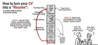 How to turn your CV into a Resume
