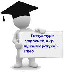 Мир переводов Решили писать дипломную работу самостоятельно с  Если вы выбираете писать дипломную работу самостоятельно то данная статья поможет вам сформировать начальный план работы над проектом