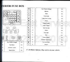 mitsubishi raider fuse box diagram mitsubishi database mitsubishi raider fuse box diagram posted by doreen h acosta on apr 27 2017 home › mitsubishi raider fuse box diagram