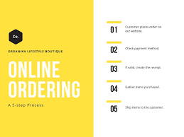 Yellow Simple Process Flow Chart Templates By Canva
