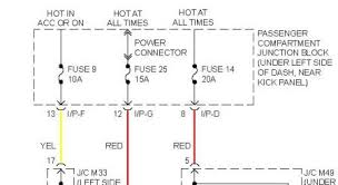 2005 hyundai elantra electrical problems after battery was 2005 Hyundai Elantra Fuse Box Diagram the radio has a hot feed directly from fuse 25 in under left side dash near kick panel fuse box also check fuses 14 2004 hyundai elantra fuse box diagram