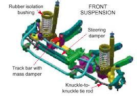 mitsubishi fuso wiring diagram images tj gauge diagram likewise jeep wrangler remote start wiring diagram