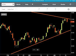 Commodity Market Data For Traders Aspect Enterprise Solutions