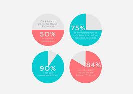 The Beginner's Guide to Influencer Marketing on Instagram ...