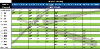 Baseball Bat Chart Height Weight Softball Bat Size Chart Kozen Jasonkellyphoto Co