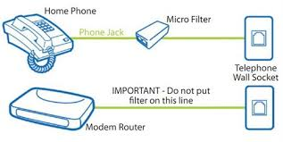 cat6 phone wiring diagram cat6 image wiring diagram cat6 wall plate wiring diagram cat6 on cat6 phone wiring diagram