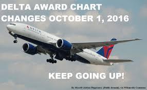 Delta Air Lines Skymiles Award Price Increases Effective