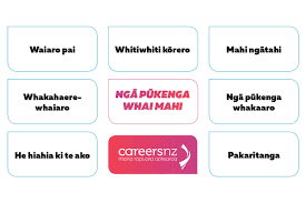 skills employers are looking for the seven essential employability skills jpg te reo m257ori version