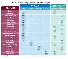 Editorial Calendar Template Editorial Calendar Templates for Content Marketing The Ultimate List 1