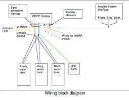 rv step wiring diagram wire center \u2022 Kwikee Electric Step Wiring-Diagram rv steps wiring diagram electrical drawing wiring diagram u2022 rh g news co 50 amp rv wiring diagram rv battery wiring diagram