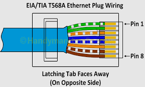 chaim daisy cat 6 wiring diagram schematic diagram chaim daisy cat 6 wiring diagram 2019 ebook library usb wiring diagram cat6 rj45 connector wiring