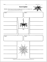 graphic organizers for teaching writing persuasive and expository essay maps