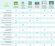 Pampers Swaddlers Diapers Jumbo Pack Pampers Swaddlers Size