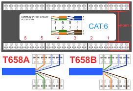 cat5 t568b wiring diagram for saleexpert me how to wire a telephone jack at Cat6 Phone Wiring Diagram