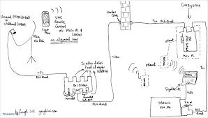 category wiring diagram 117 seyofi info directv wiring diagram swm