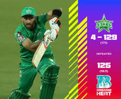 Interestingly melbourne has maintained its rank of #1 for the past two. Bbl 2020 Melbourne Stars Vs Brisbane Heat Highlights Ms Won By 6 Wickets Times Of Sports News Today Latest Headlines Updates Live Match Score