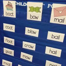 Long Vowel Word Sort Cards For Pocket Charts More Word