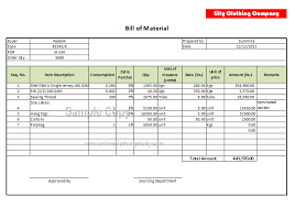 What Is A Bill Of Materials Bill Of Material Bom Format