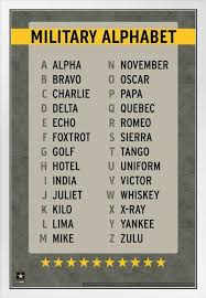 If you've ever talked on a call with bad reception or with someone in a loud place, you know how difficult it can be to communicate currently, the u.s. Us Army Military Alphabet Reference Chart Phonetic Usa Army Family American Veteran Motivational Patriotic Officially Licensed White Wood Framed Poster 14x20 Poster Foundry