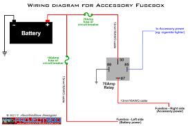 wiring diagram accessories advance wiring diagram wiring diagram accessories wiring diagram structure wiring diagram car accessories accessory relay wiring harness html wiring