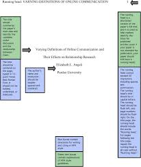 apa essay guidelines keni candlefortzone purdue owl exle sle le page f